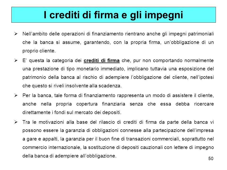 I crediti di firma e gli impegni