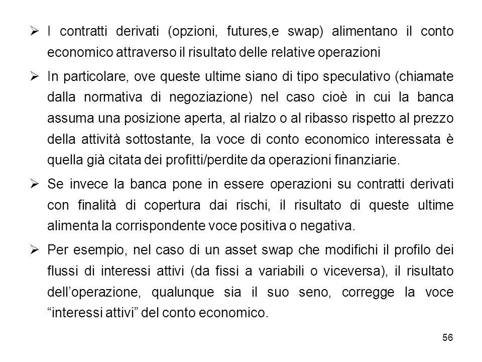 I contratti derivati (opzioni, futures,e swap) alimentano il conto economico attraverso il risultato delle relative operazioni