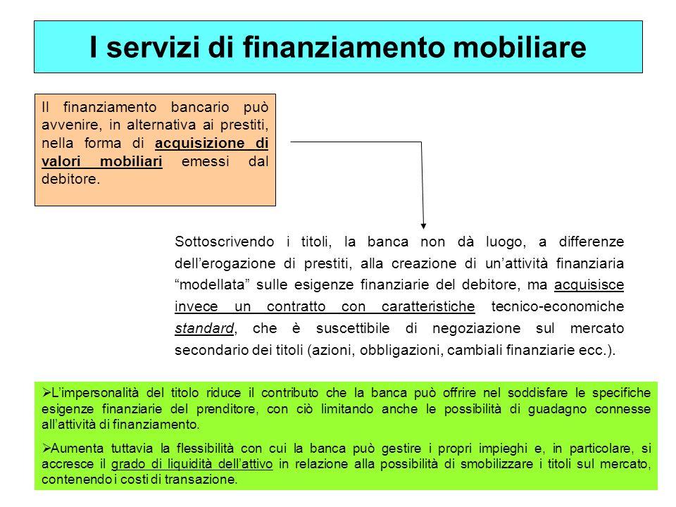 I servizi di finanziamento mobiliare
