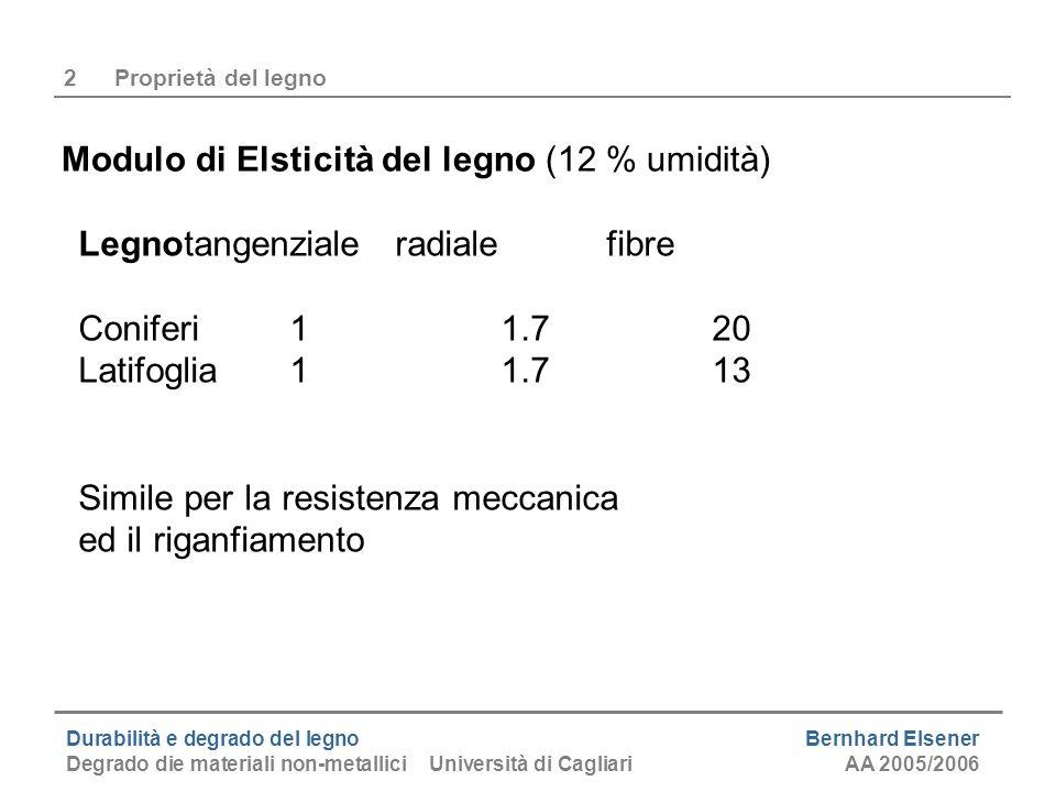 Modulo di Elsticità del legno (12 % umidità)