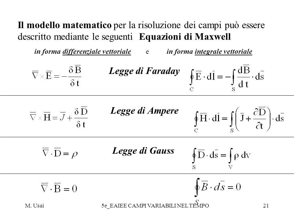Il modello matematico per la risoluzione dei campi può essere descritto mediante le seguenti Equazioni di Maxwell