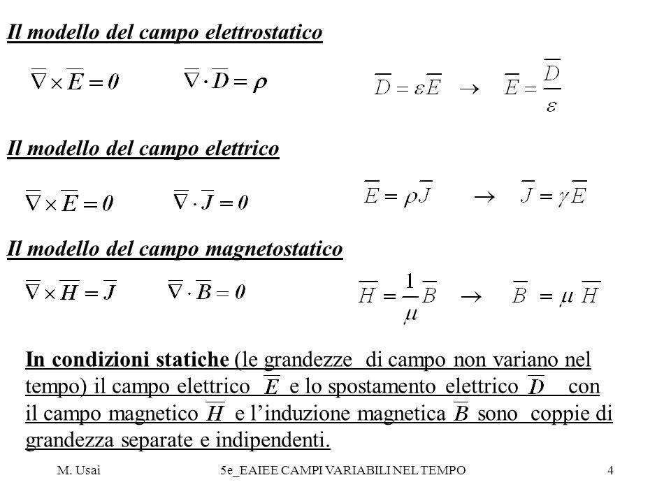 Il modello del campo magnetostatico