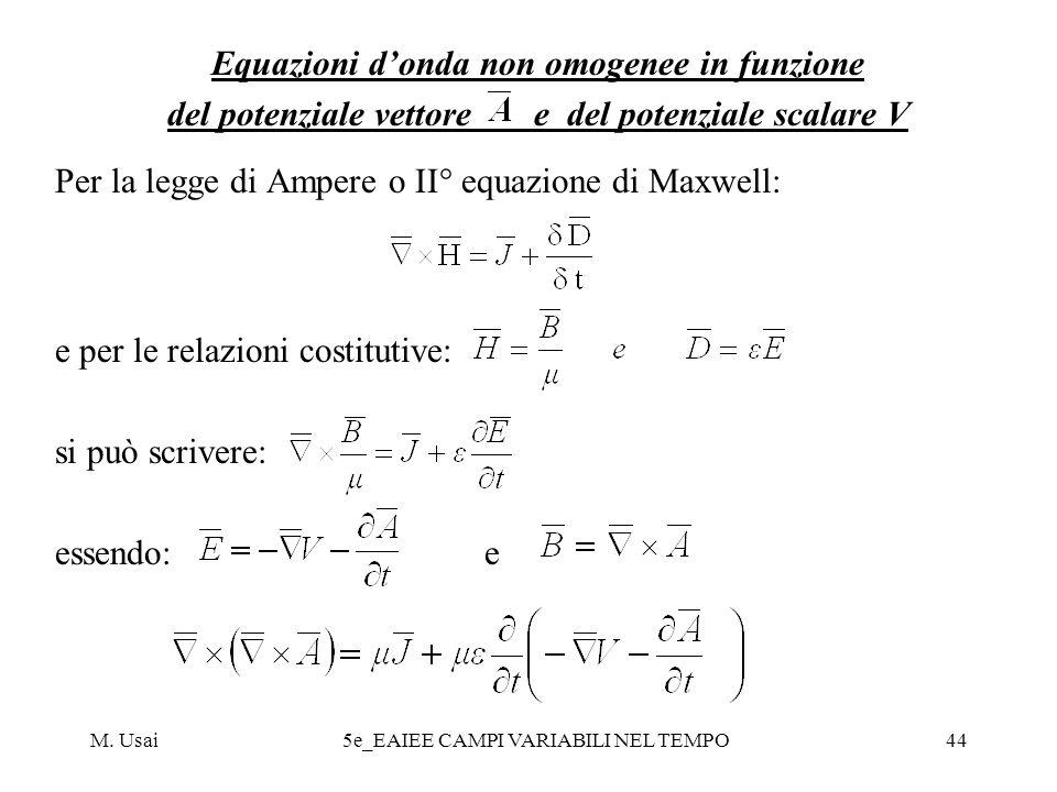 Equazioni d'onda non omogenee in funzione