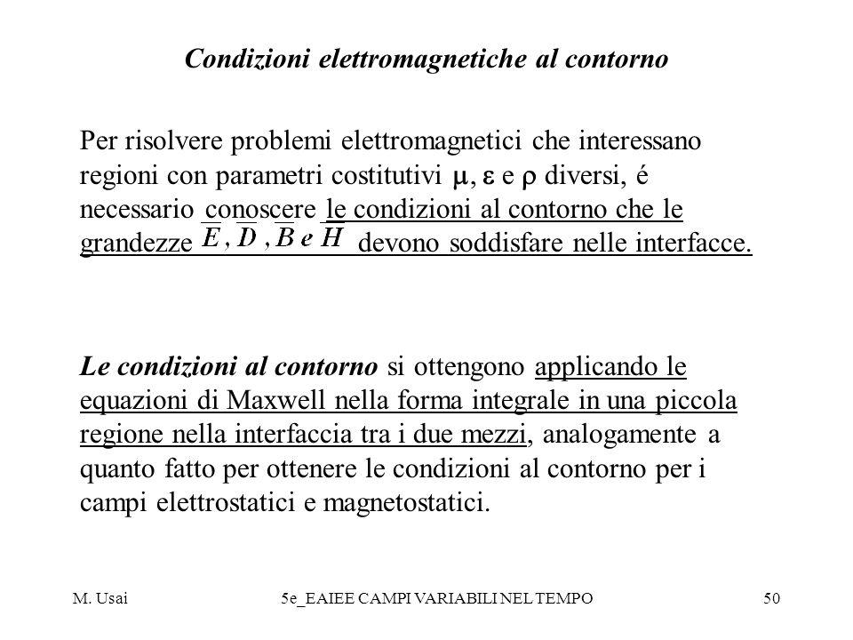 Condizioni elettromagnetiche al contorno