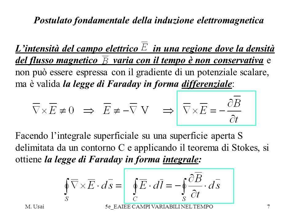 Postulato fondamentale della induzione elettromagnetica