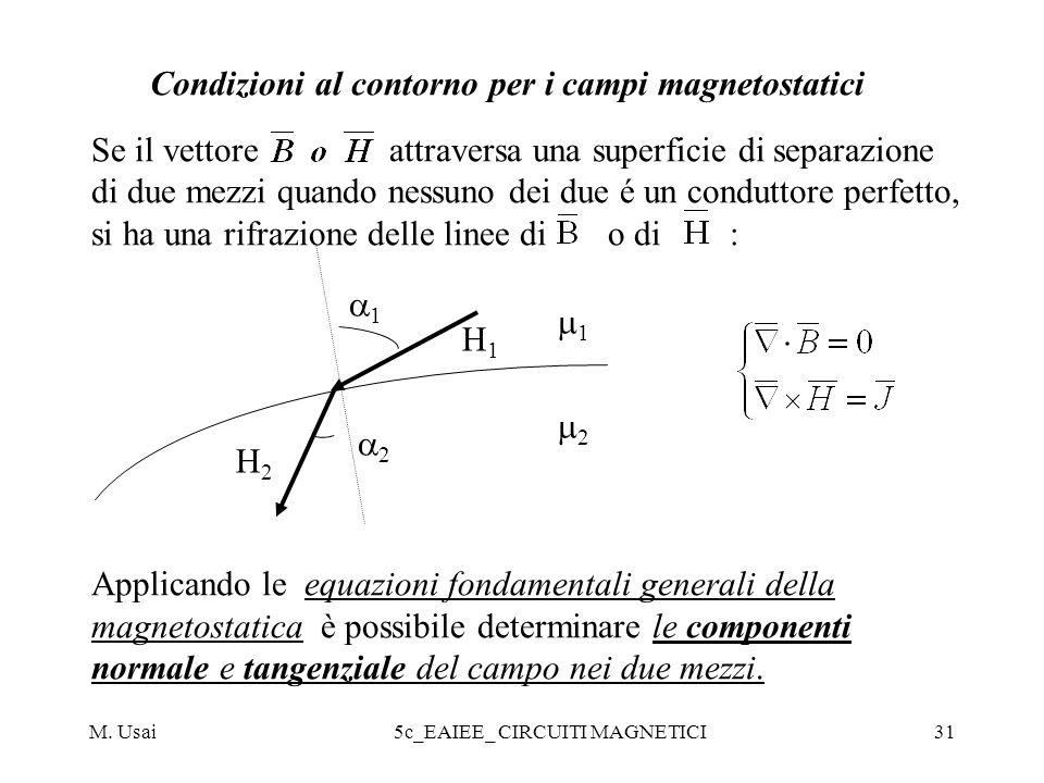 Condizioni al contorno per i campi magnetostatici