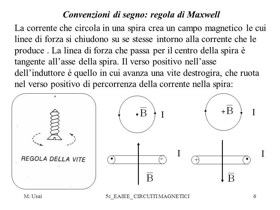 Convenzioni di segno: regola di Maxwell