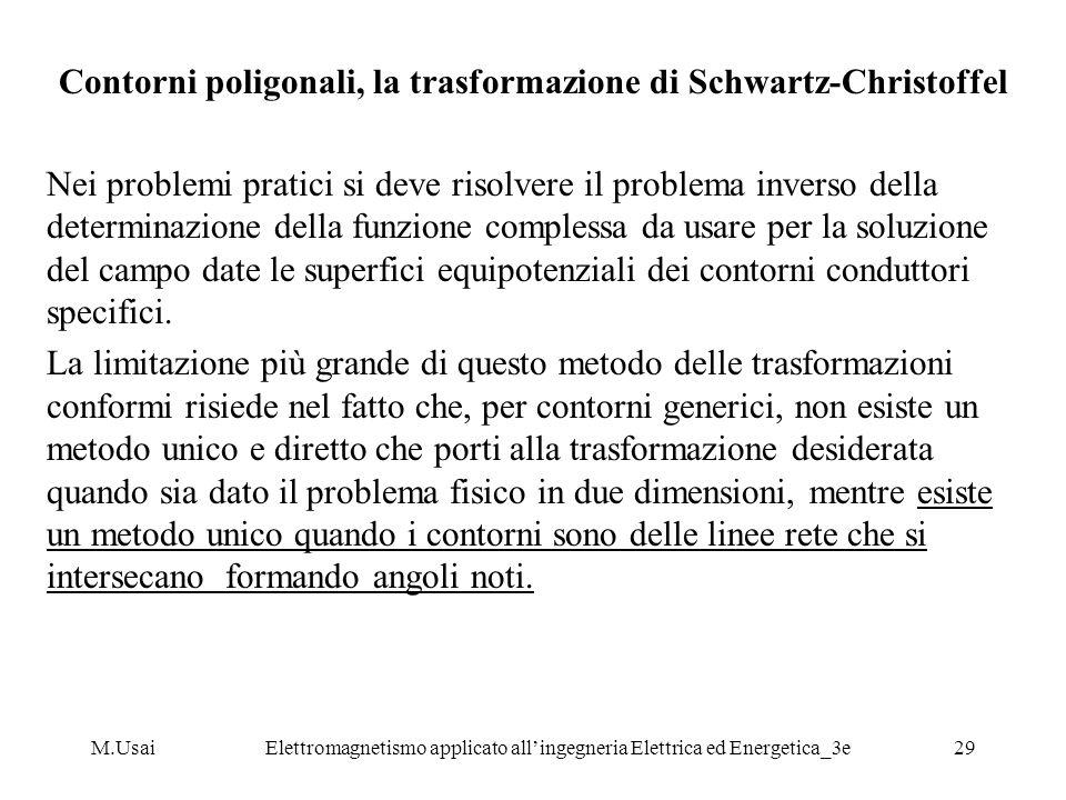 Contorni poligonali, la trasformazione di Schwartz-Christoffel