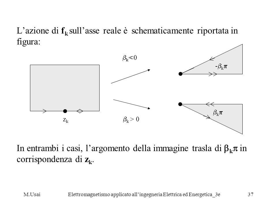 Elettromagnetismo applicato all'ingegneria Elettrica ed Energetica_3e