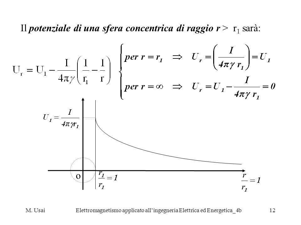 Il potenziale di una sfera concentrica di raggio r > r1 sarà: