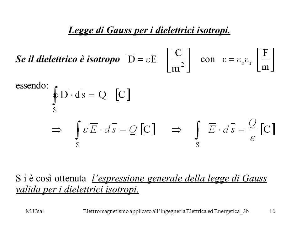 Legge di Gauss per i dielettrici isotropi.