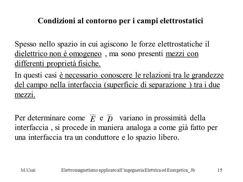 Condizioni al contorno per i campi elettrostatici