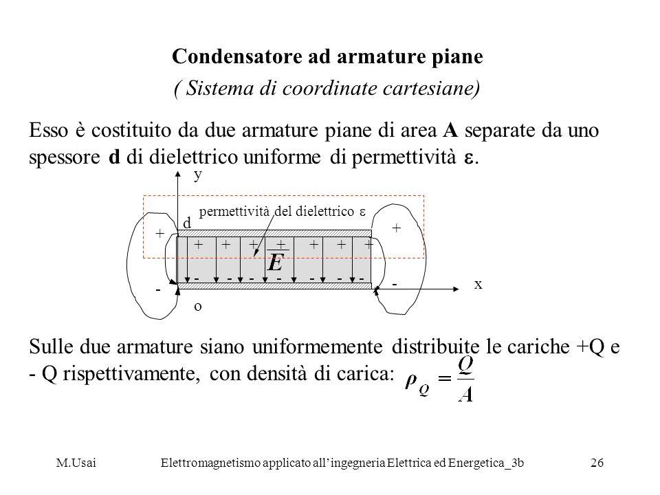 Condensatore ad armature piane