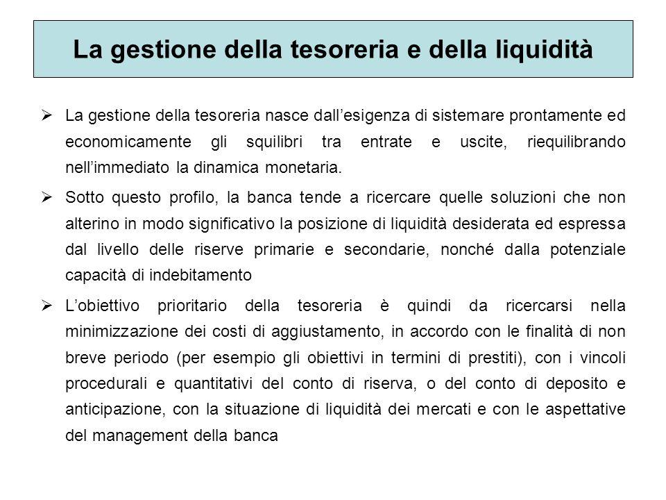 La gestione della tesoreria e della liquidità