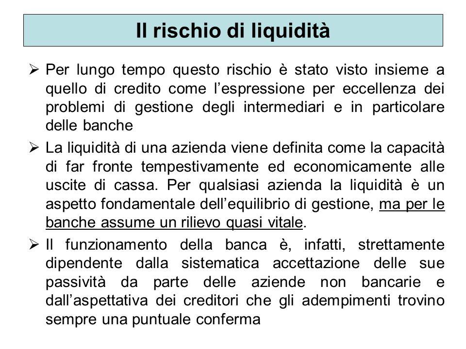 Il rischio di liquidità