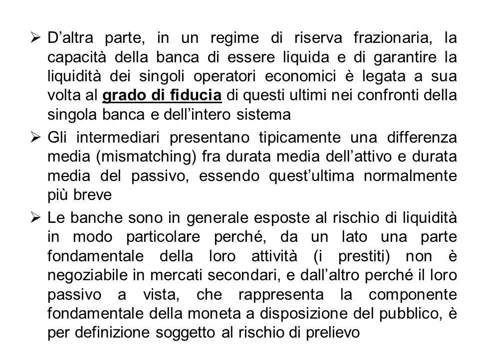D'altra parte, in un regime di riserva frazionaria, la capacità della banca di essere liquida e di garantire la liquidità dei singoli operatori economici è legata a sua volta al grado di fiducia di questi ultimi nei confronti della singola banca e dell'intero sistema