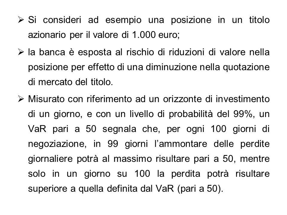 Si consideri ad esempio una posizione in un titolo azionario per il valore di 1.000 euro;