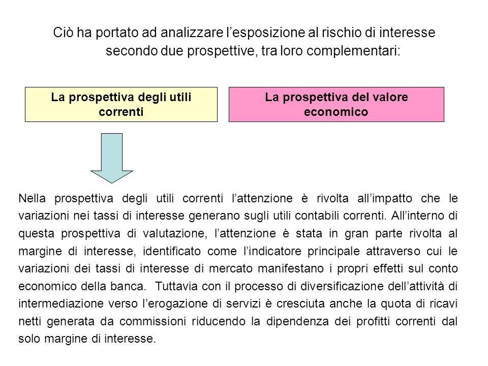 Ciò ha portato ad analizzare l'esposizione al rischio di interesse secondo due prospettive, tra loro complementari: