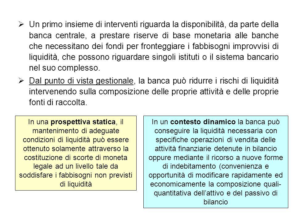 Un primo insieme di interventi riguarda la disponibilità, da parte della banca centrale, a prestare riserve di base monetaria alle banche che necessitano dei fondi per fronteggiare i fabbisogni improvvisi di liquidità, che possono riguardare singoli istituti o il sistema bancario nel suo complesso.