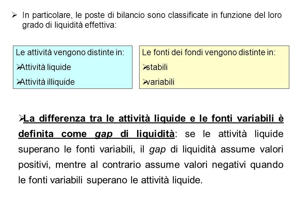 In particolare, le poste di bilancio sono classificate in funzione del loro grado di liquidità effettiva: