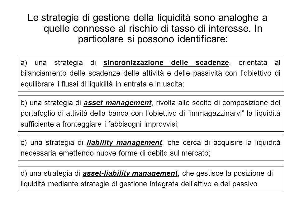 Le strategie di gestione della liquidità sono analoghe a quelle connesse al rischio di tasso di interesse. In particolare si possono identificare: