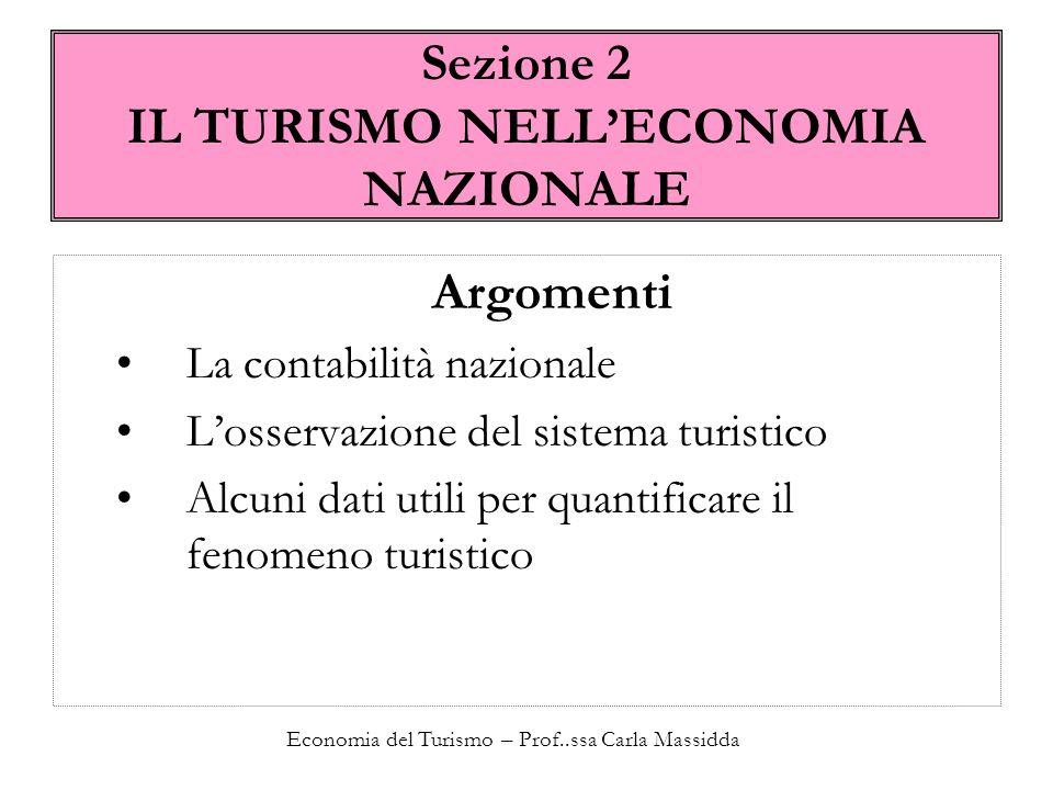 Sezione 2 IL TURISMO NELL'ECONOMIA NAZIONALE