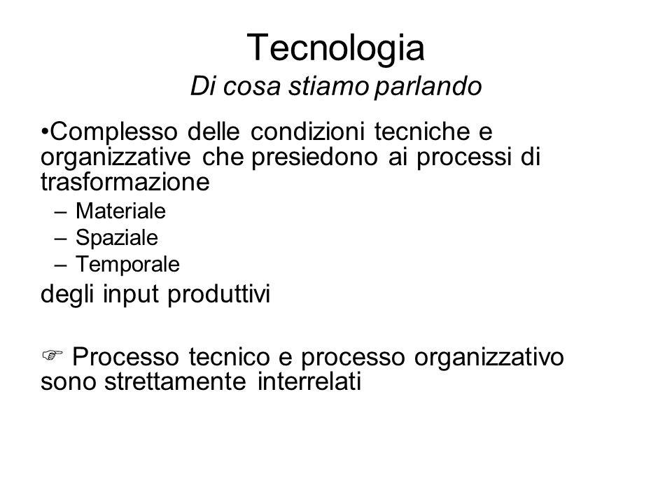 Tecnologia Di cosa stiamo parlando