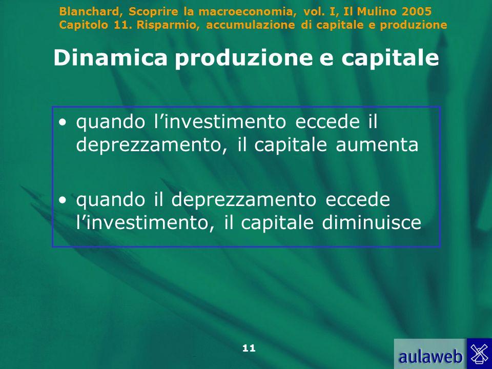 Dinamica produzione e capitale