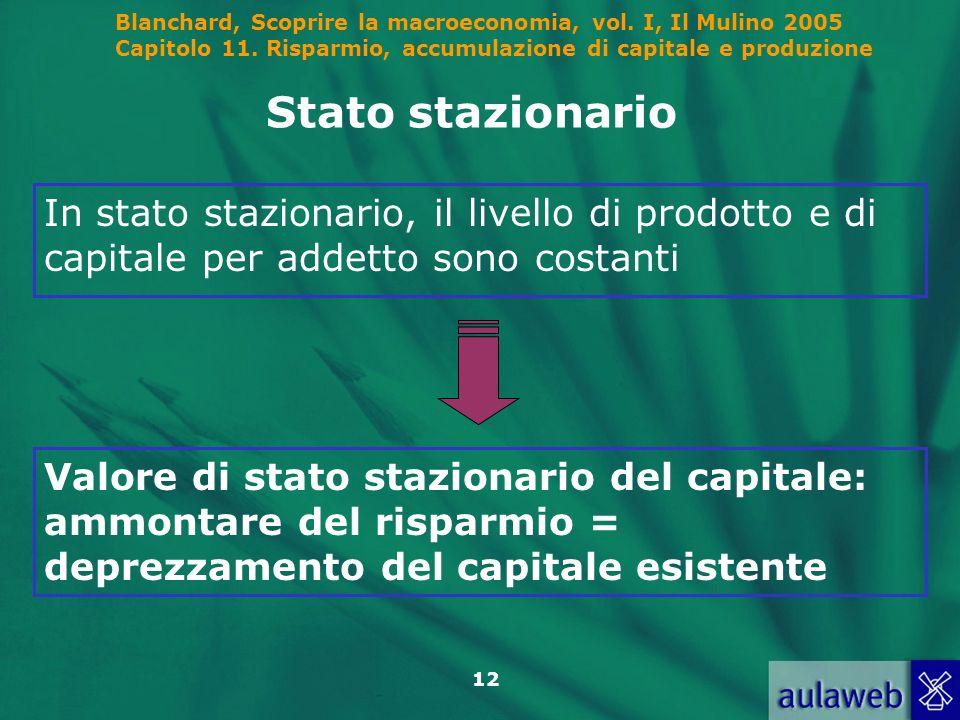 Stato stazionario In stato stazionario, il livello di prodotto e di capitale per addetto sono costanti.