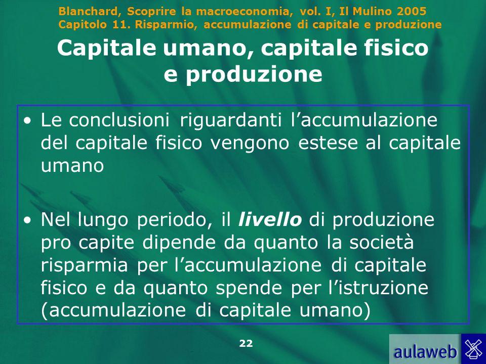 Capitale umano, capitale fisico e produzione
