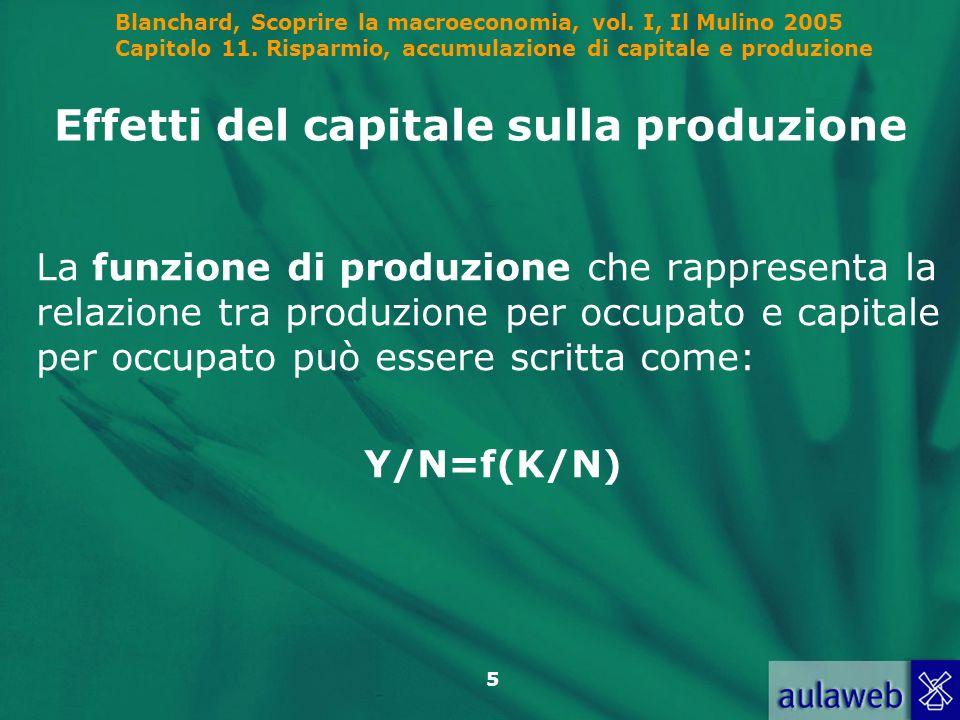 Effetti del capitale sulla produzione