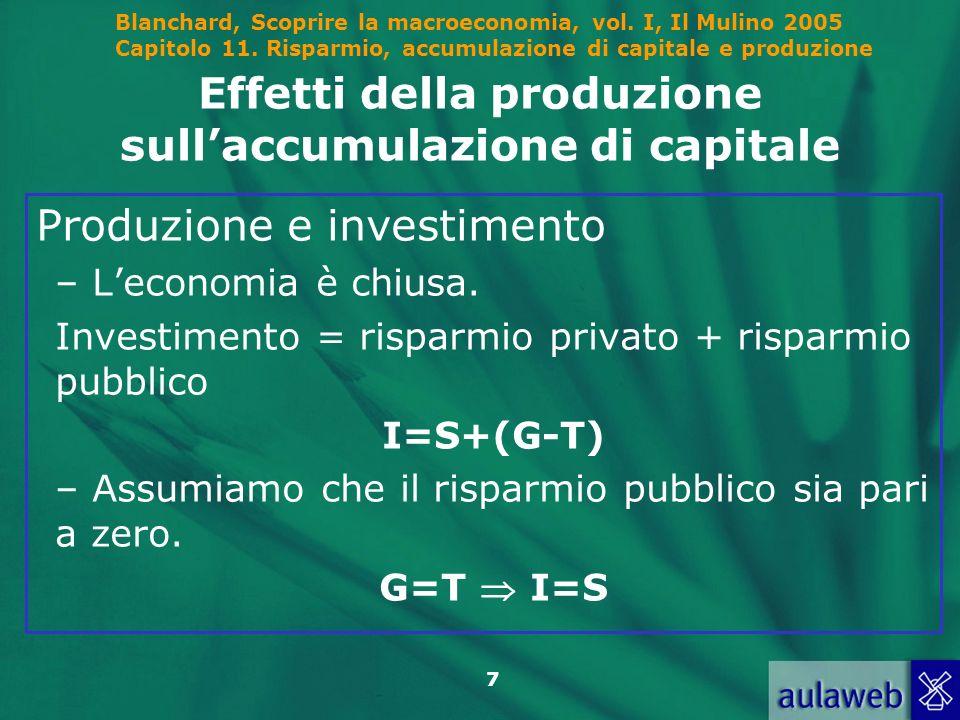 Effetti della produzione sull'accumulazione di capitale