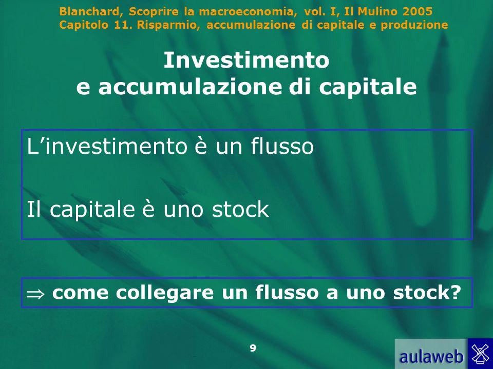 Investimento e accumulazione di capitale