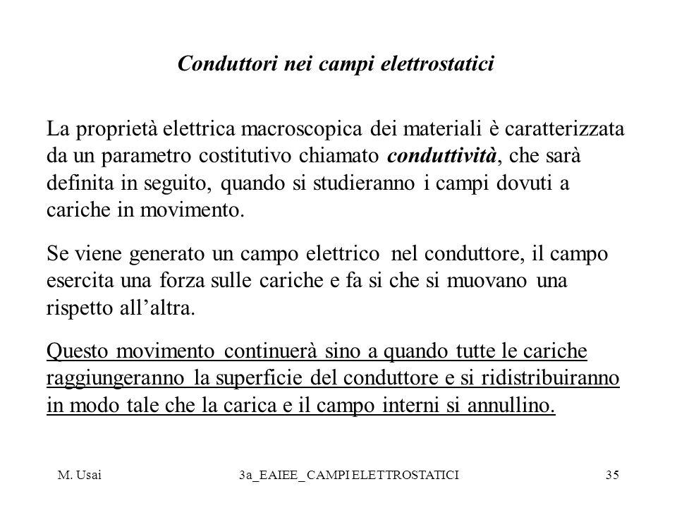 Conduttori nei campi elettrostatici