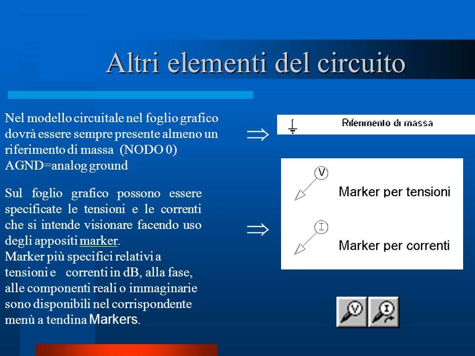 Altri elementi del circuito