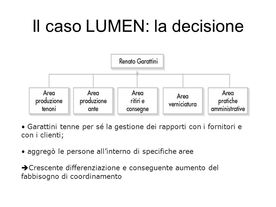 Il caso LUMEN: la decisione