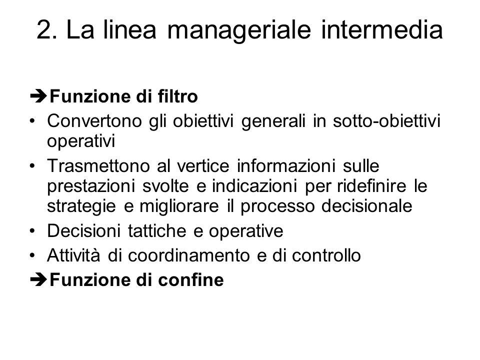 2. La linea manageriale intermedia