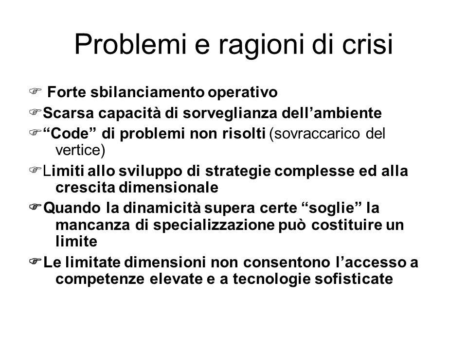 Problemi e ragioni di crisi