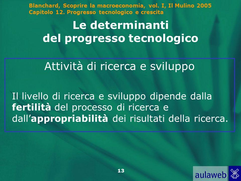 Le determinanti del progresso tecnologico