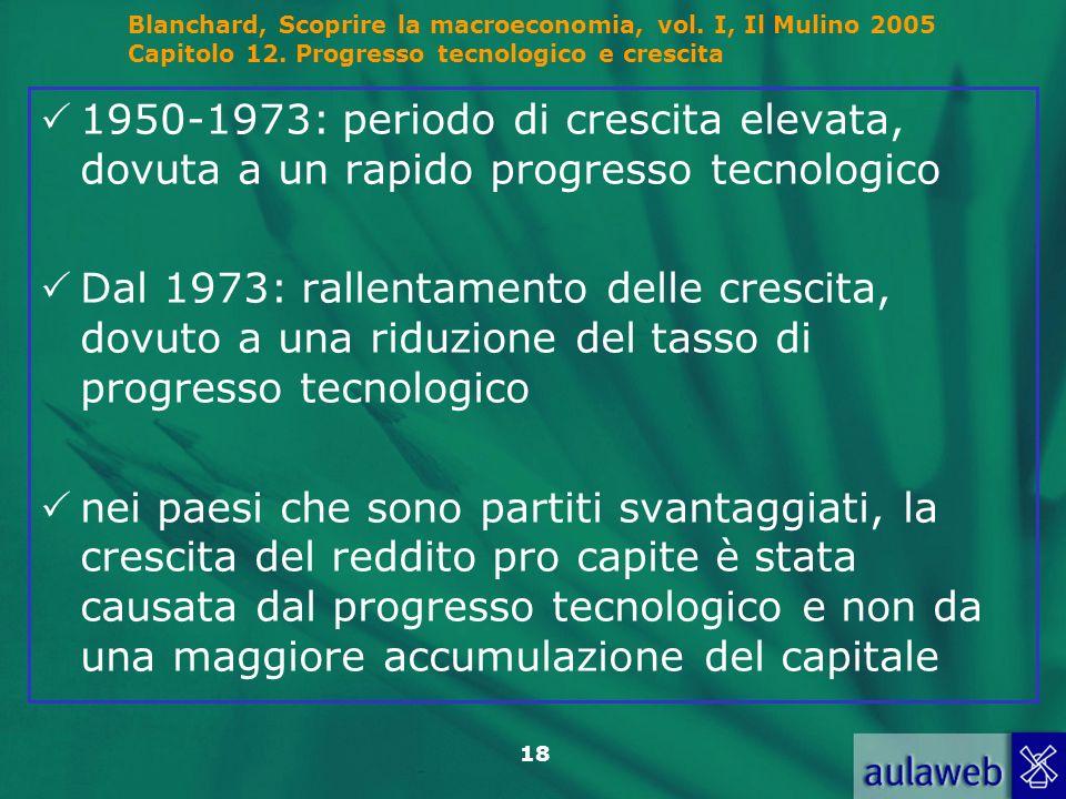 1950-1973: periodo di crescita elevata, dovuta a un rapido progresso tecnologico