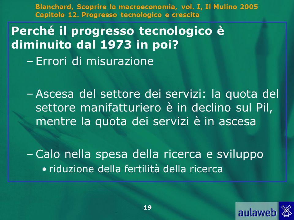 Perché il progresso tecnologico è diminuito dal 1973 in poi