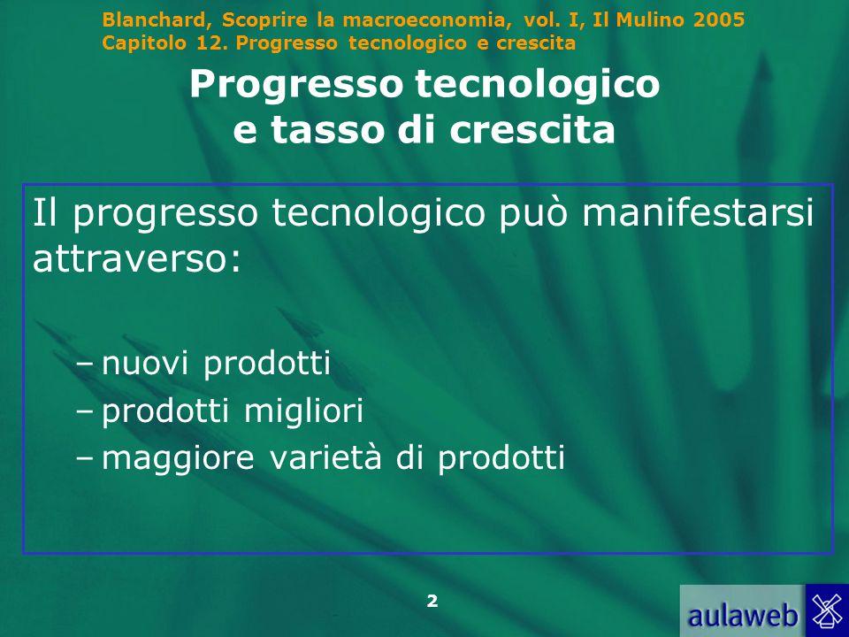 Progresso tecnologico e tasso di crescita