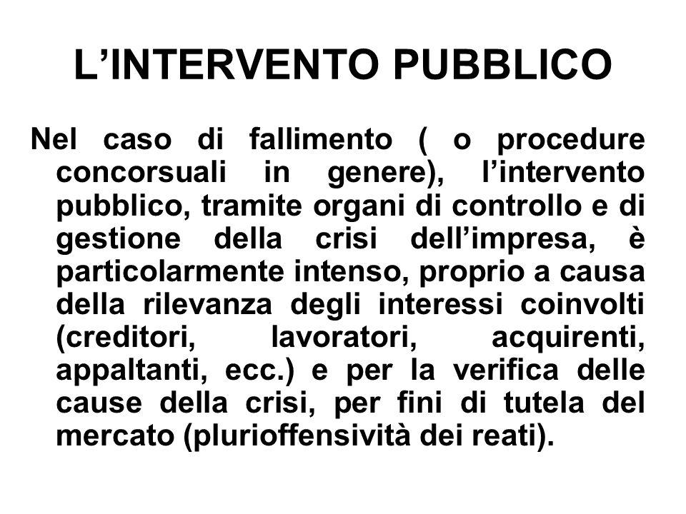 L'INTERVENTO PUBBLICO