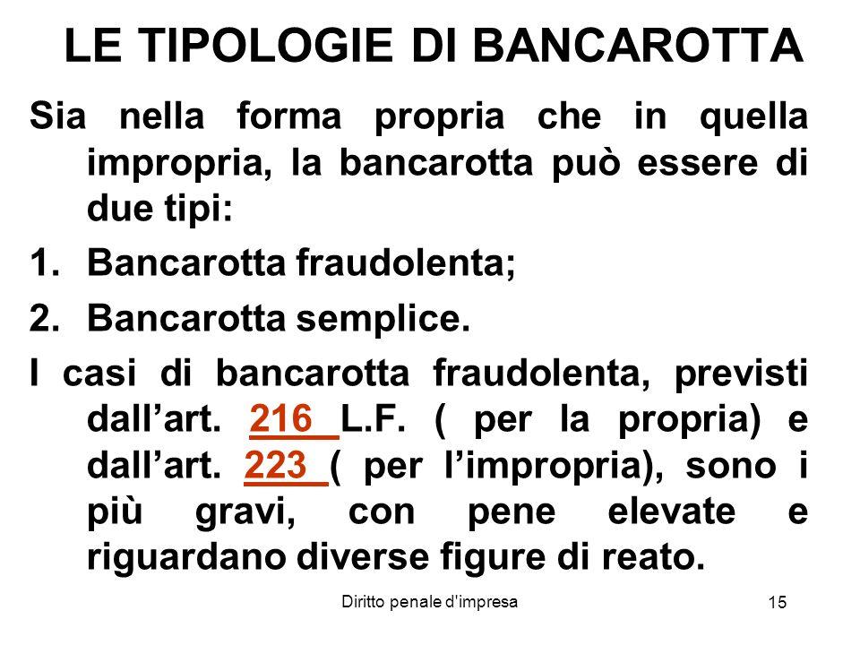 LE TIPOLOGIE DI BANCAROTTA