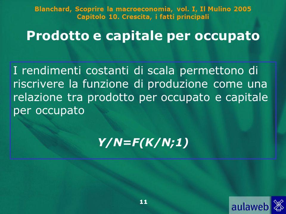 Prodotto e capitale per occupato