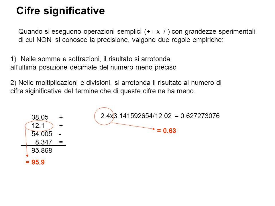 Cifre significative Quando si eseguono operazioni semplici (+ - x / ) con grandezze sperimentali.