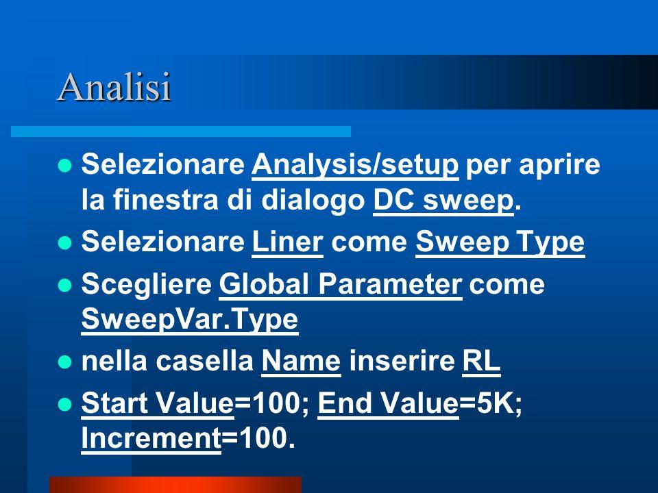 Analisi Selezionare Analysis/setup per aprire la finestra di dialogo DC sweep. Selezionare Liner come Sweep Type.