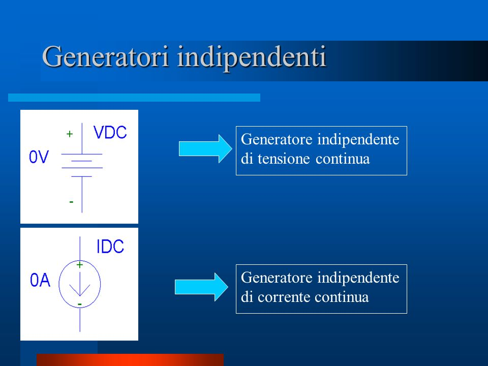 Generatori indipendenti