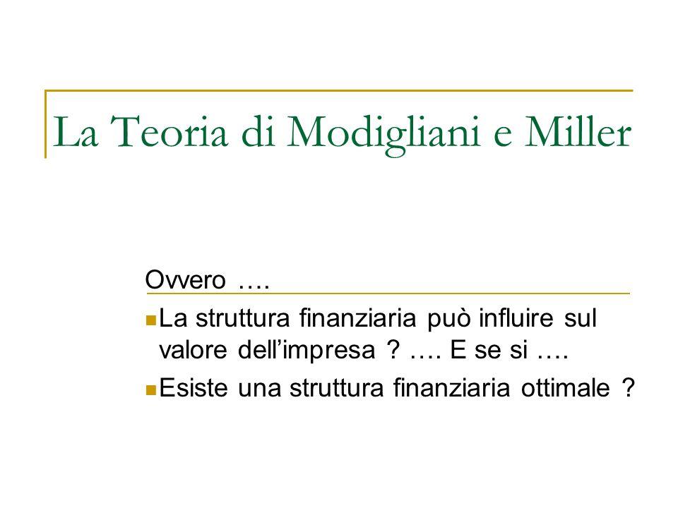 La Teoria di Modigliani e Miller