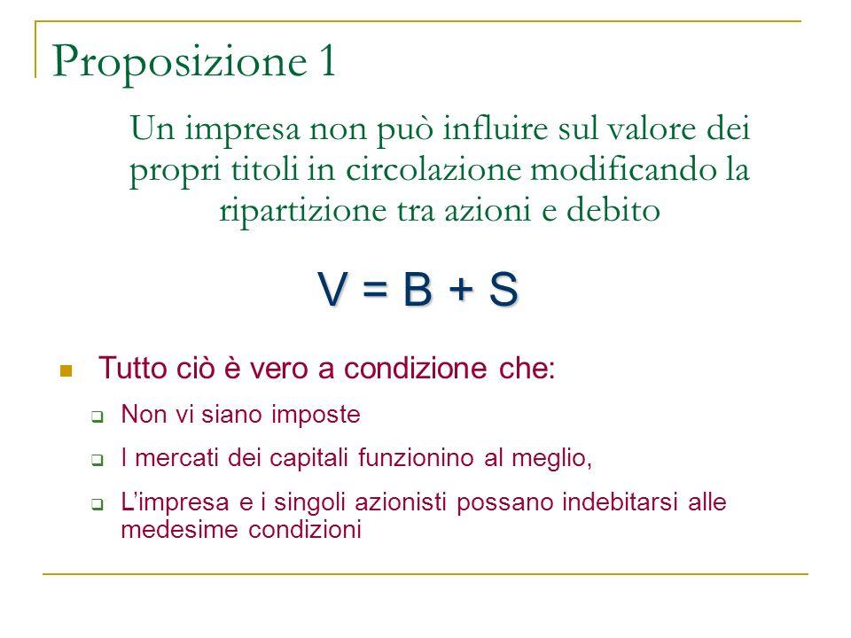 Proposizione 1 Un impresa non può influire sul valore dei propri titoli in circolazione modificando la ripartizione tra azioni e debito.
